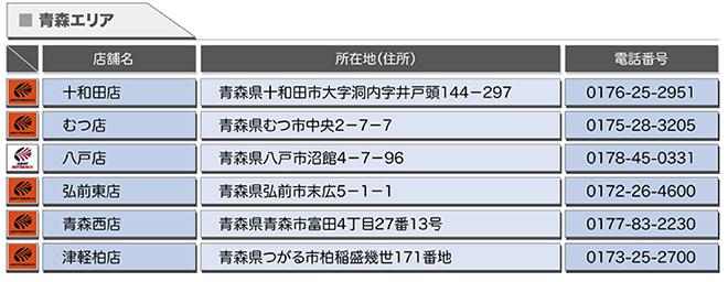 agency_aomori